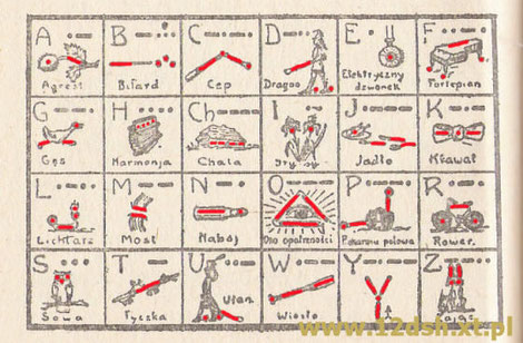 Ciekawe #3 – Alfabet Morse'a